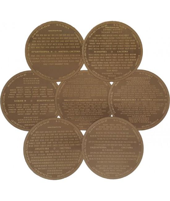 Специализиран диск СД 5/45-4 Сърдечно-съдова система